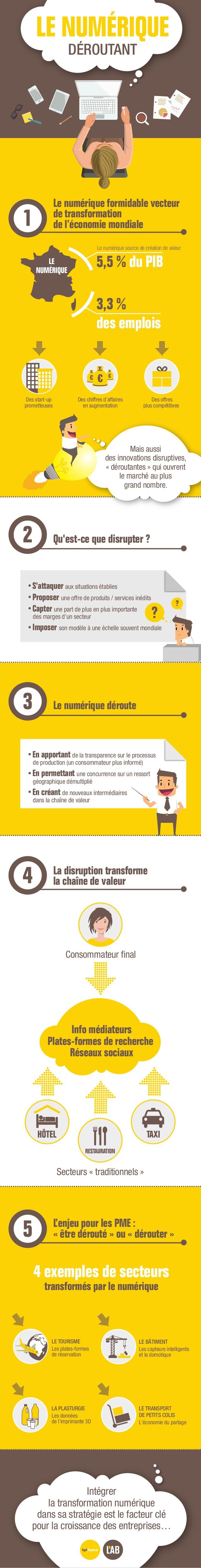 infographie-bpifrance-le-lab-le-numrique-droutant-limpact-du-digital-sur-les-pme-1-638