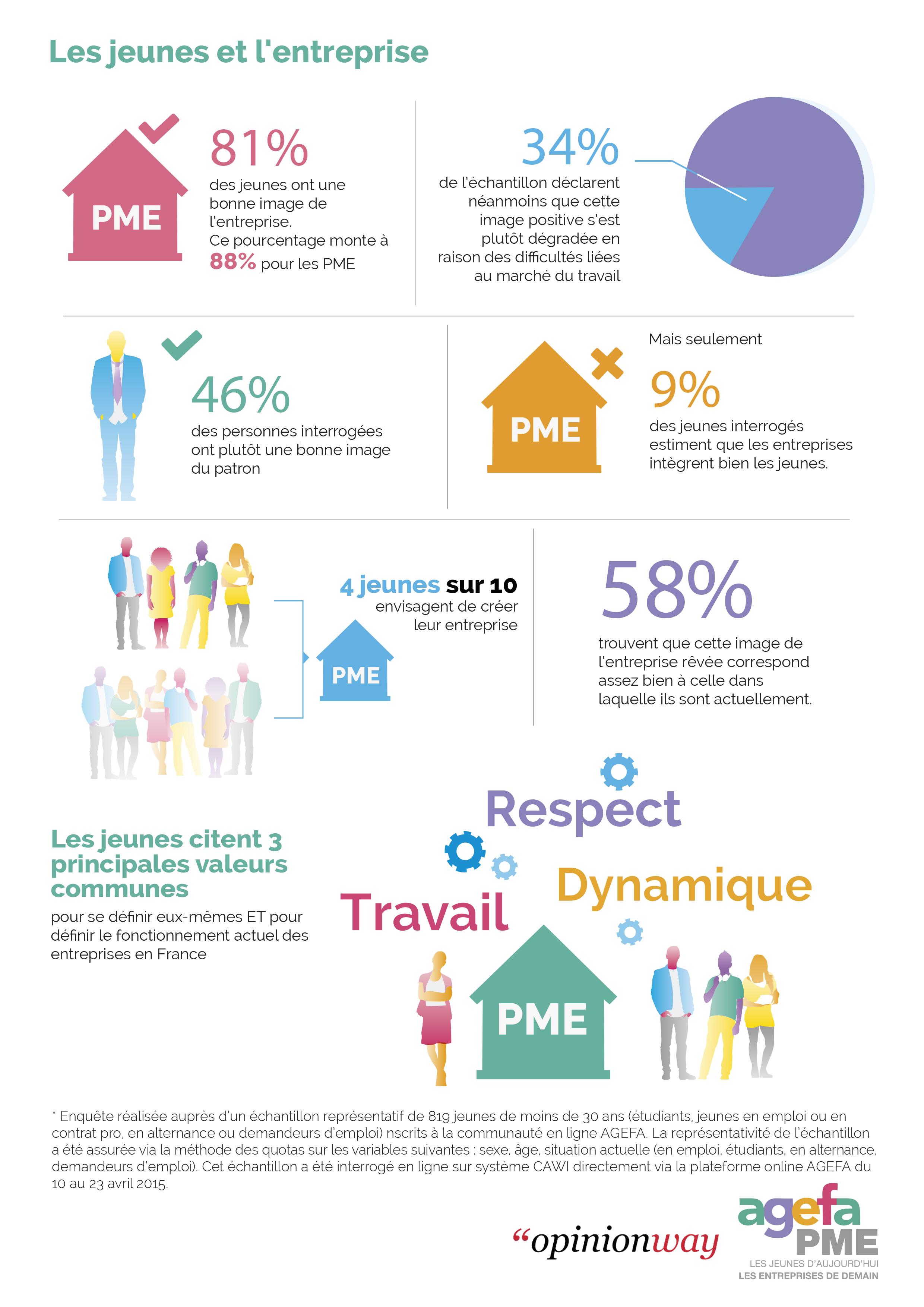 infographie-agefa